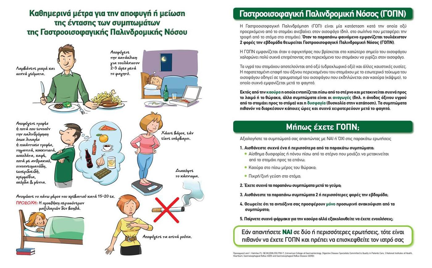 Γαστροοισοφαγική Παλινδρομική Νόσος